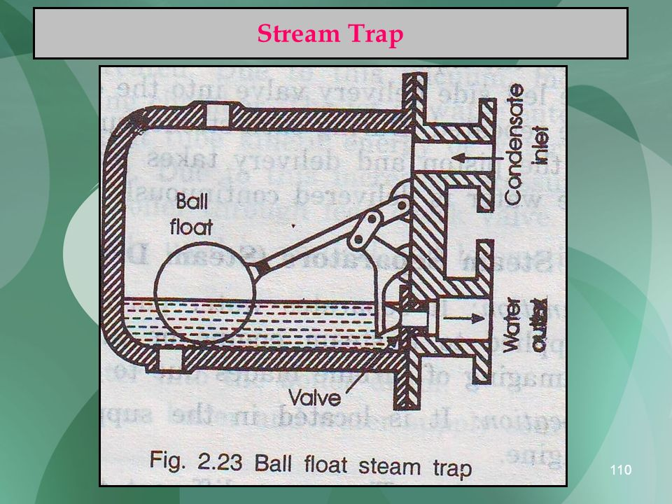 Stream Trap
