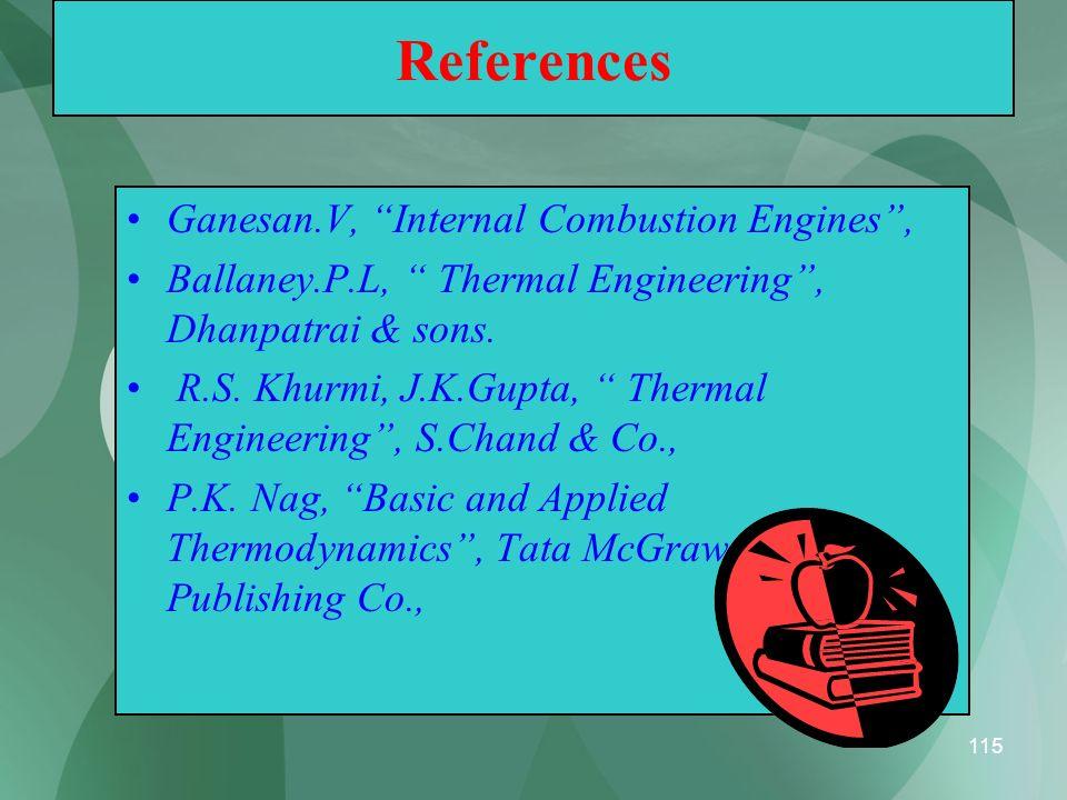 References Ganesan.V, Internal Combustion Engines ,