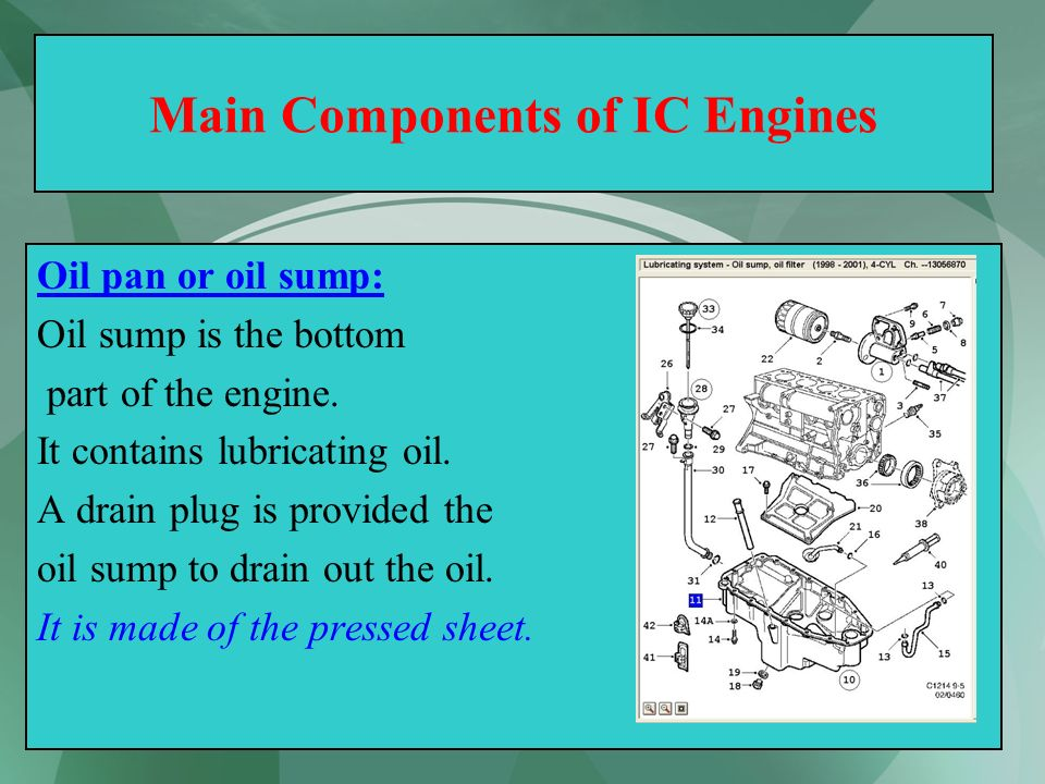 Main Components of IC Engines