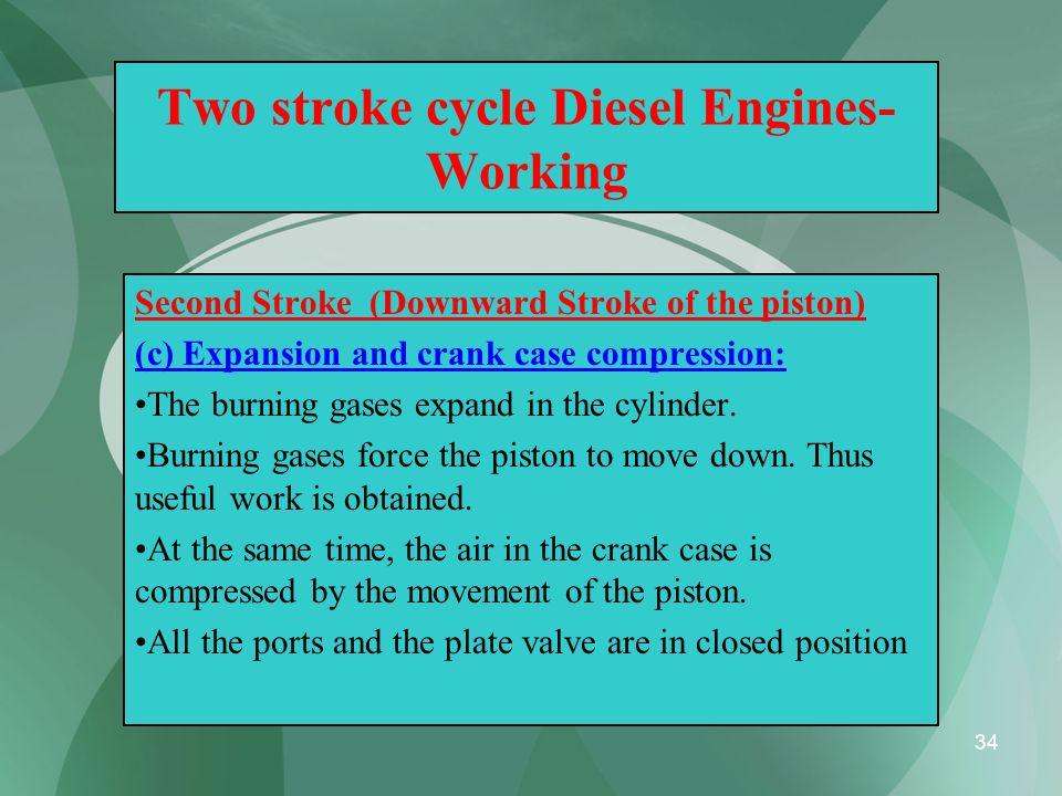 Two stroke cycle Diesel Engines- Working