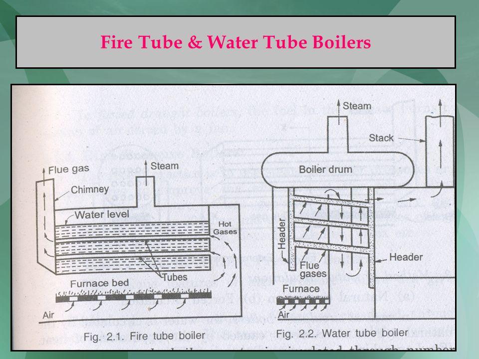 Fire Tube & Water Tube Boilers