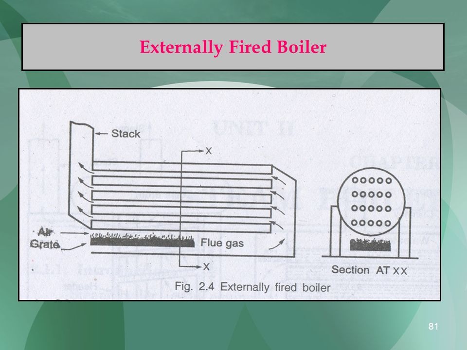 Externally Fired Boiler