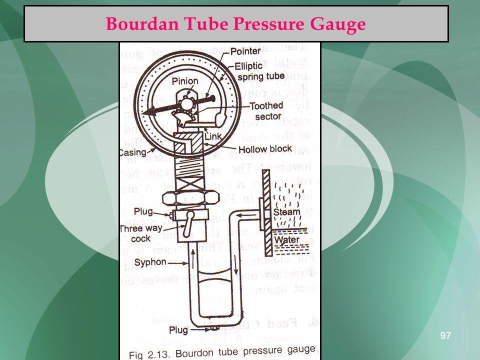 Bourdan Tube Pressure Gauge
