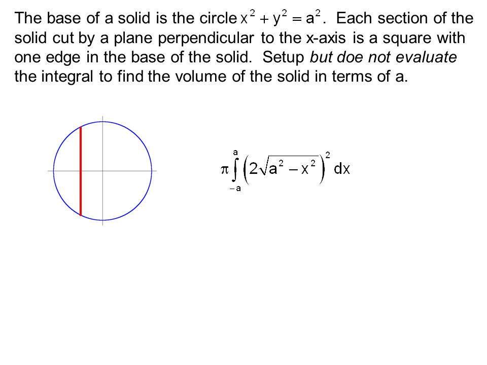 The base of a solid is the circle . Each section of the