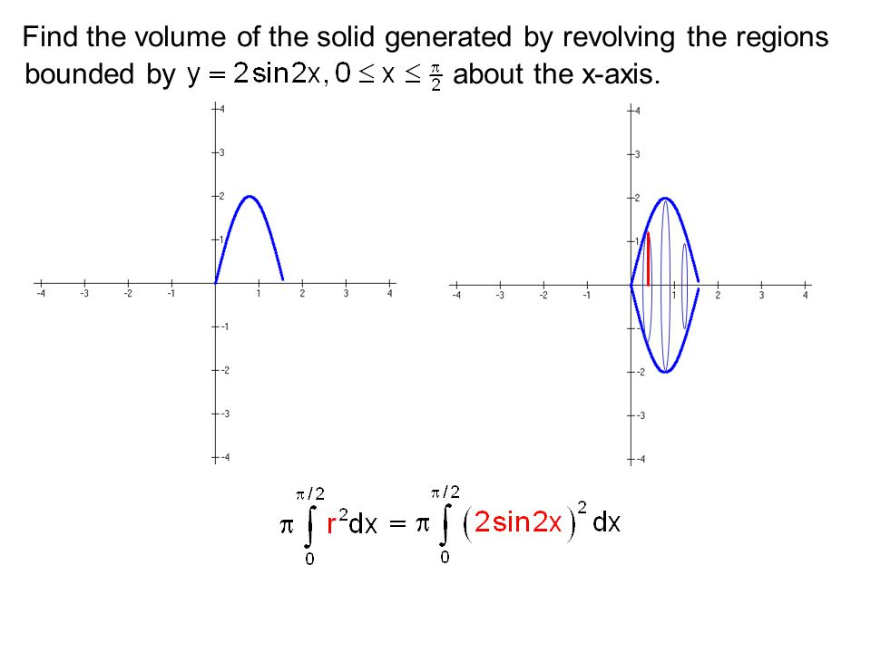 Find the volume of the solid generated by revolving the regions