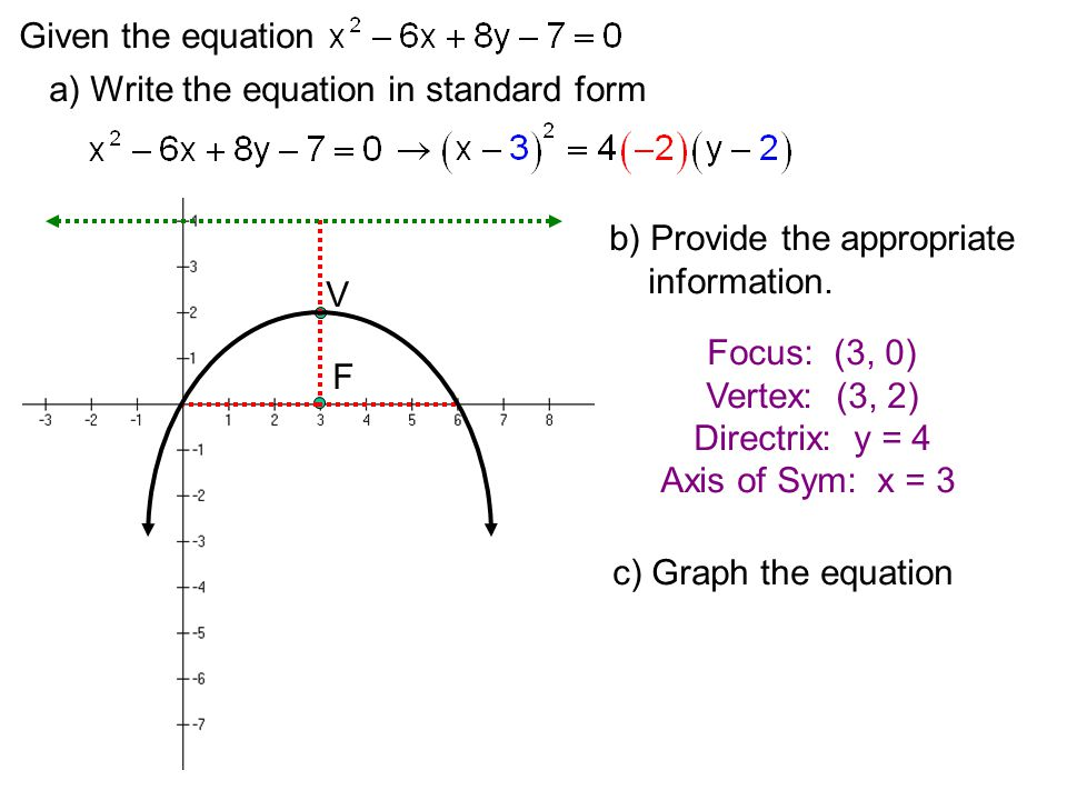 Given the equation a) Write the equation in standard form. b) Provide the appropriate. information.