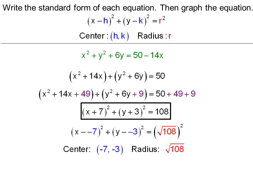 Write the standard form of each equation. Then graph the equation.