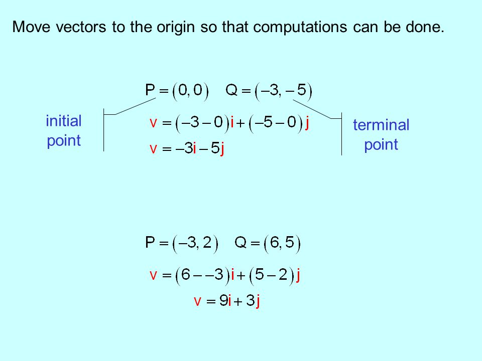 Move vectors to the origin so that computations can be done.