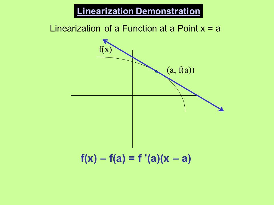 Linearization of a Function at a Point x = a