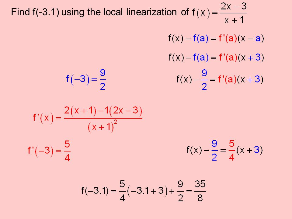 Find f(-3.1) using the local linearization of