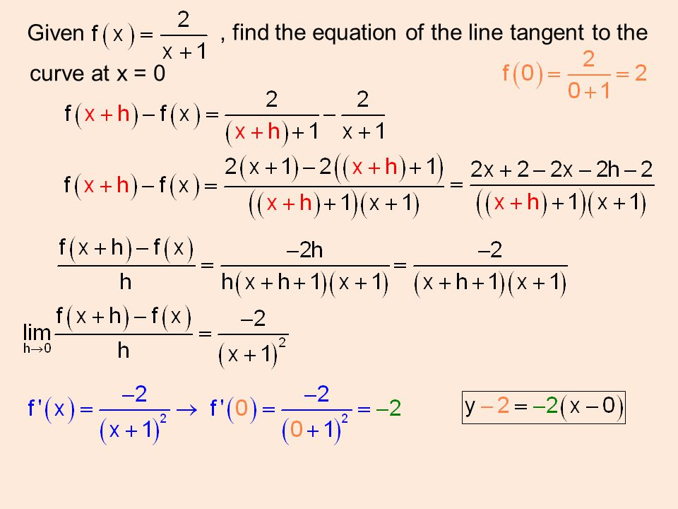 Given , find the equation of the line tangent to the curve at x = 0
