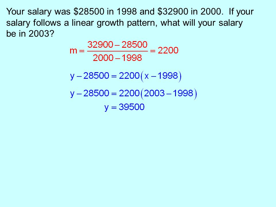 Your salary was $28500 in 1998 and $32900 in 2000. If your