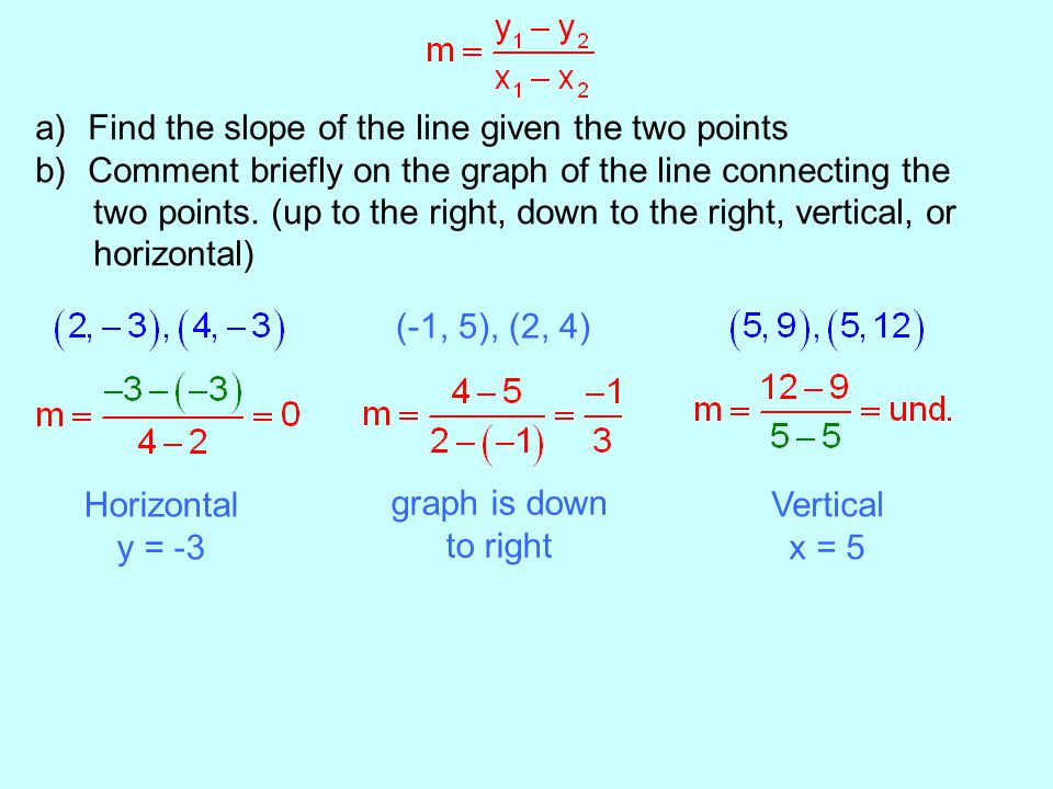 Find the slope of the line given the two points