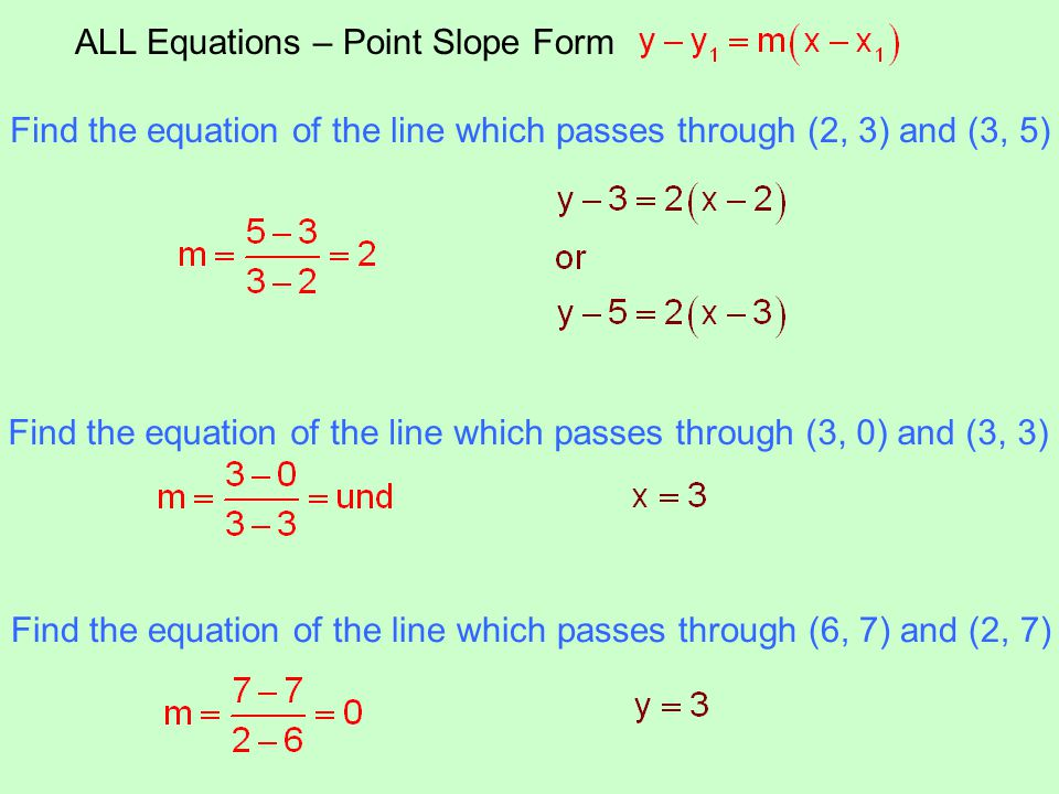 ALL Equations – Point Slope Form