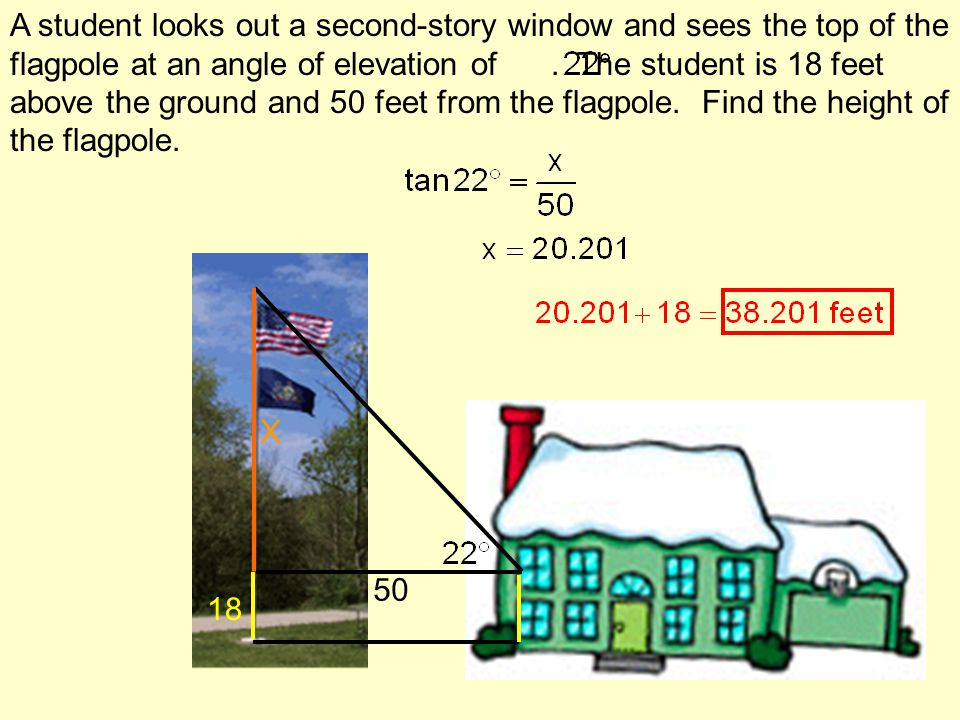A student looks out a second-story window and sees the top of the flagpole at an angle of elevation of . The student is 18 feet above the ground and 50 feet from the flagpole. Find the height of the flagpole.