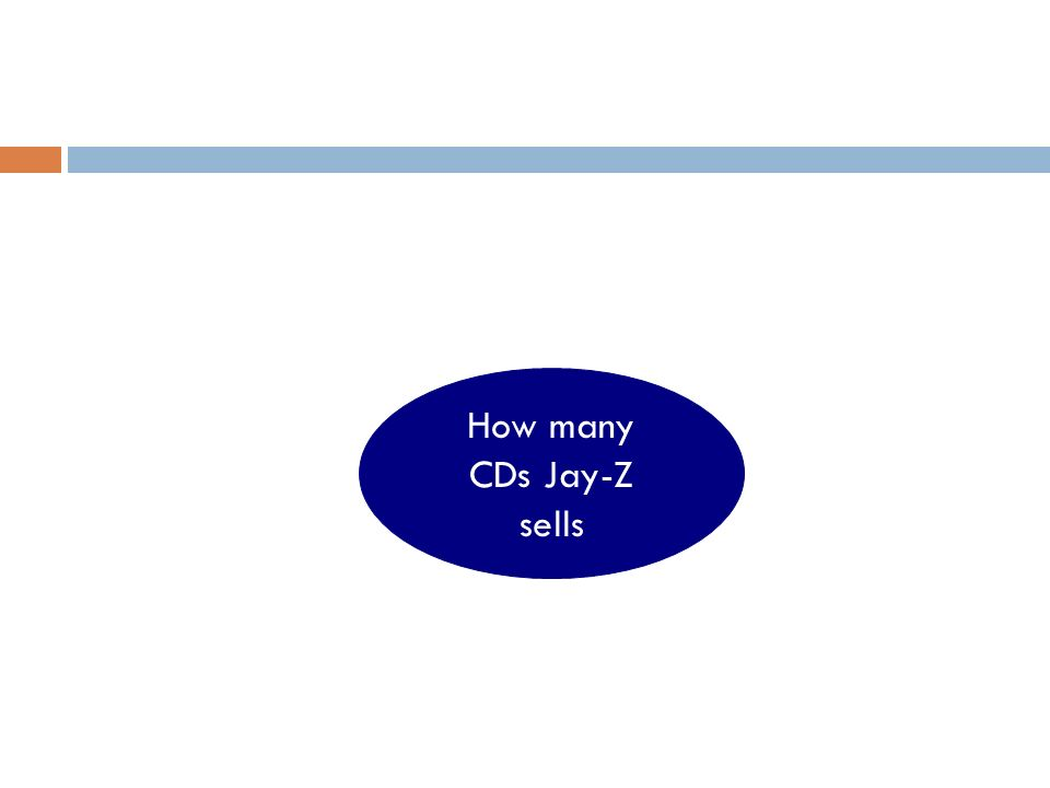 How many CDs Jay-Z sells