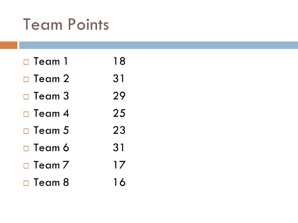 Team Points Team 1 18 Team 2 31 Team 3 29 Team 4 25 Team 5 23