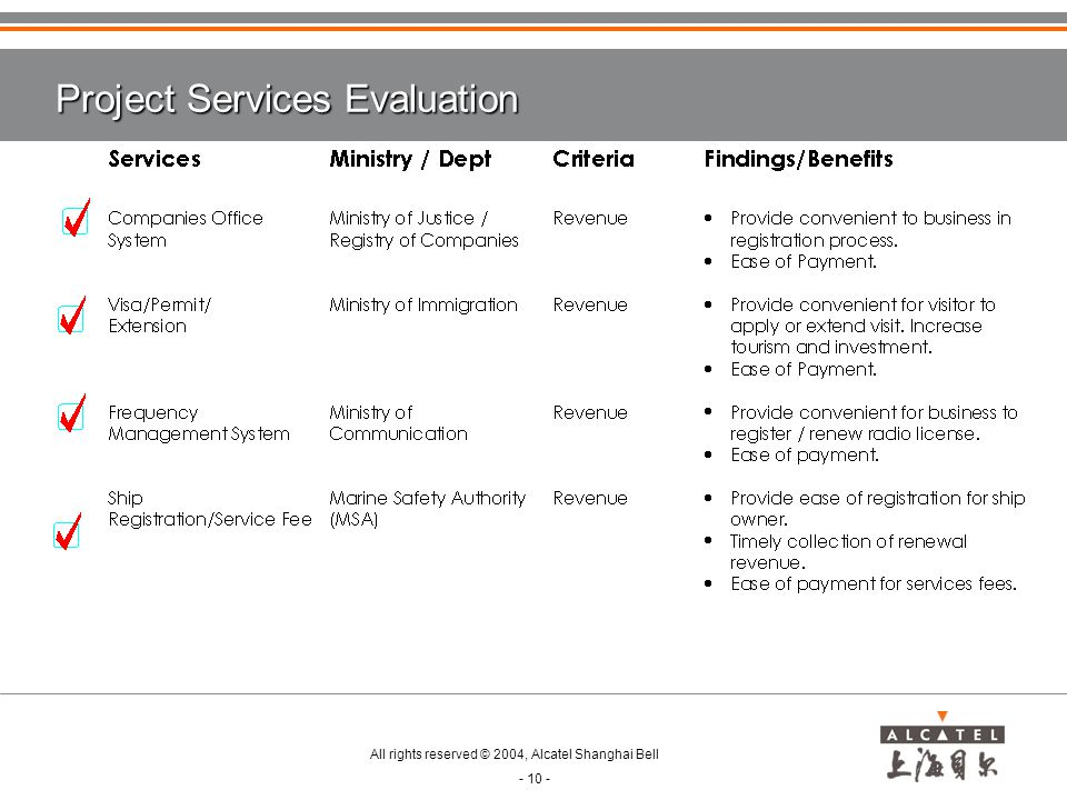 Project Services Evaluation