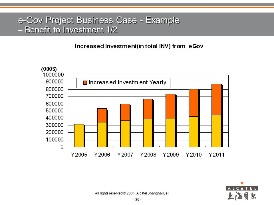 e-Gov Project Business Case - Example – Benefit to Investment 1/2