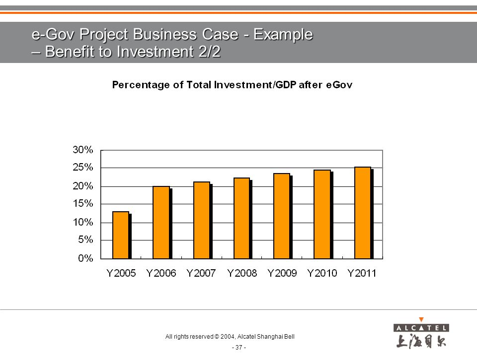 e-Gov Project Business Case - Example – Benefit to Investment 2/2