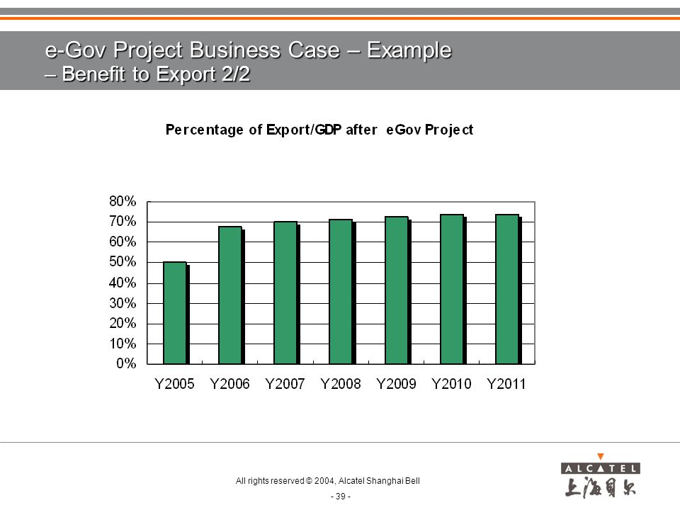 e-Gov Project Business Case – Example – Benefit to Export 2/2