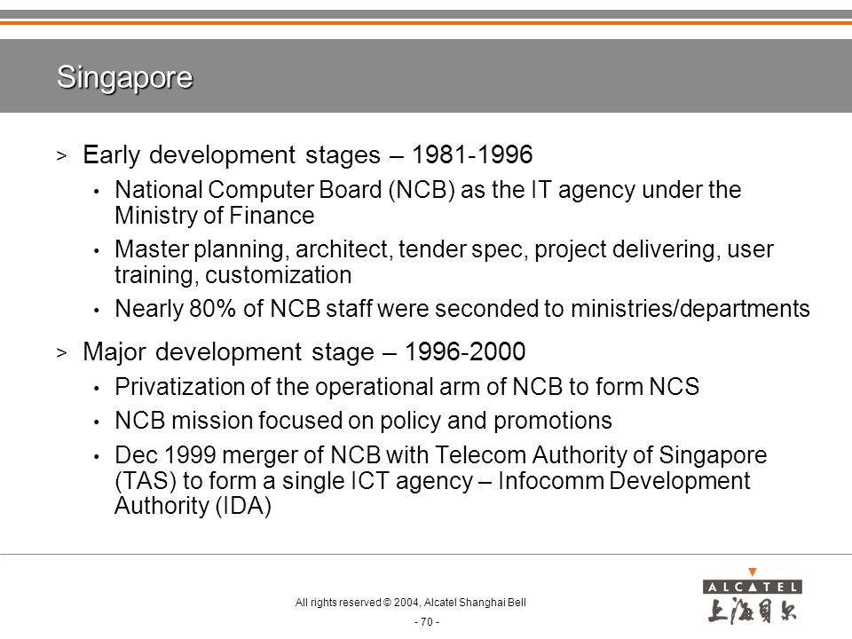 Singapore Early development stages – 1981-1996