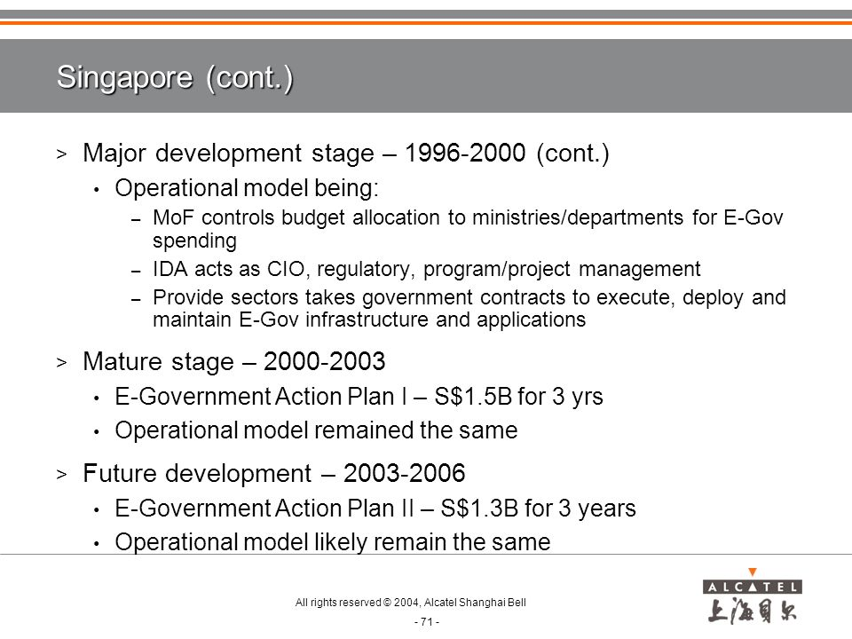 Singapore (cont.) Major development stage – 1996-2000 (cont.)