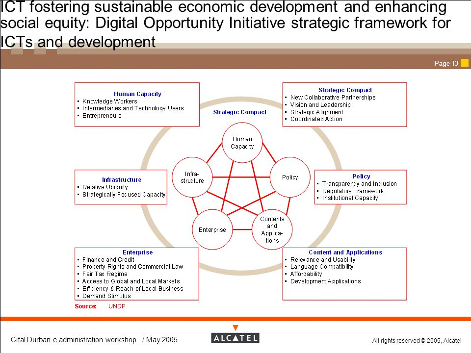 ICT fostering sustainable economic development and enhancing social equity: Digital Opportunity Initiative strategic framework for ICTs and development