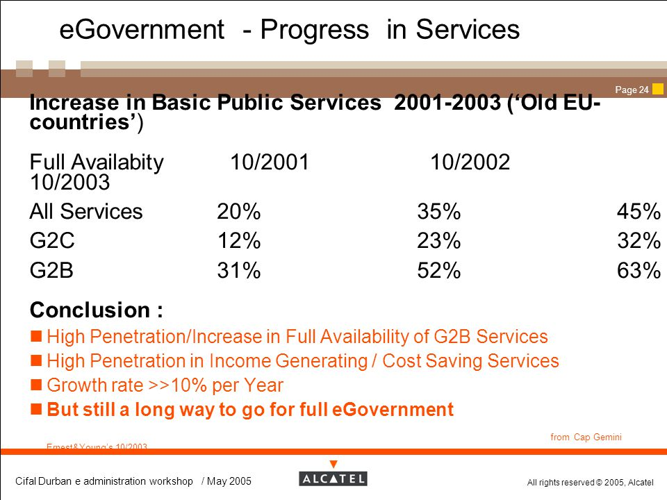 eGovernment - Progress in Services