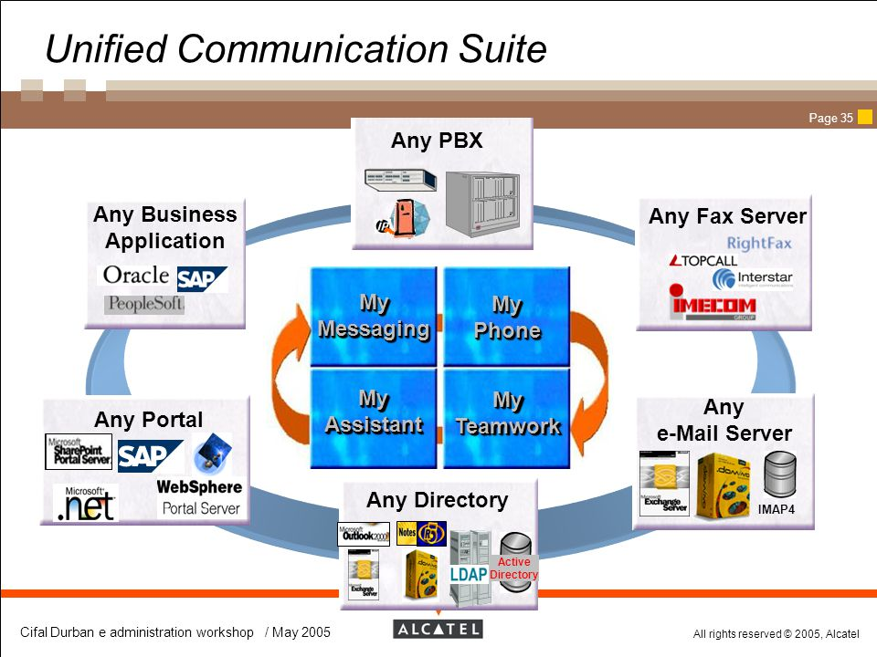 Unified Communication Suite
