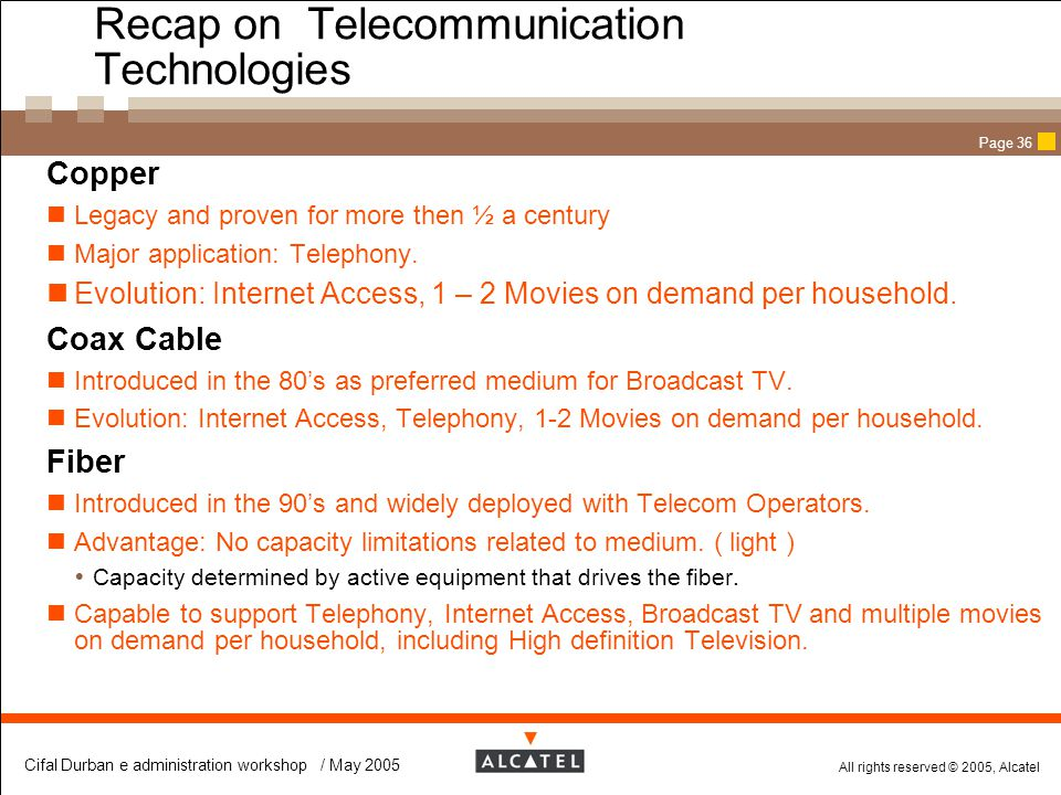 Recap on Telecommunication Technologies