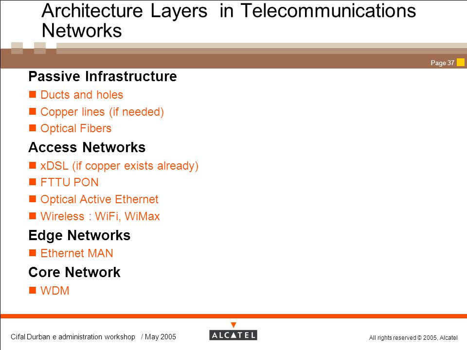 Architecture Layers in Telecommunications Networks