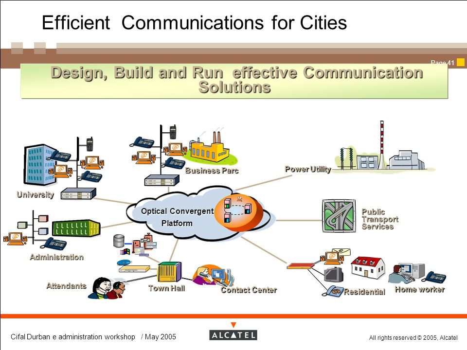 Efficient Communications for Cities