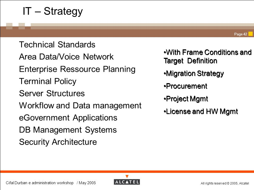 IT – Strategy Technical Standards Area Data/Voice Network