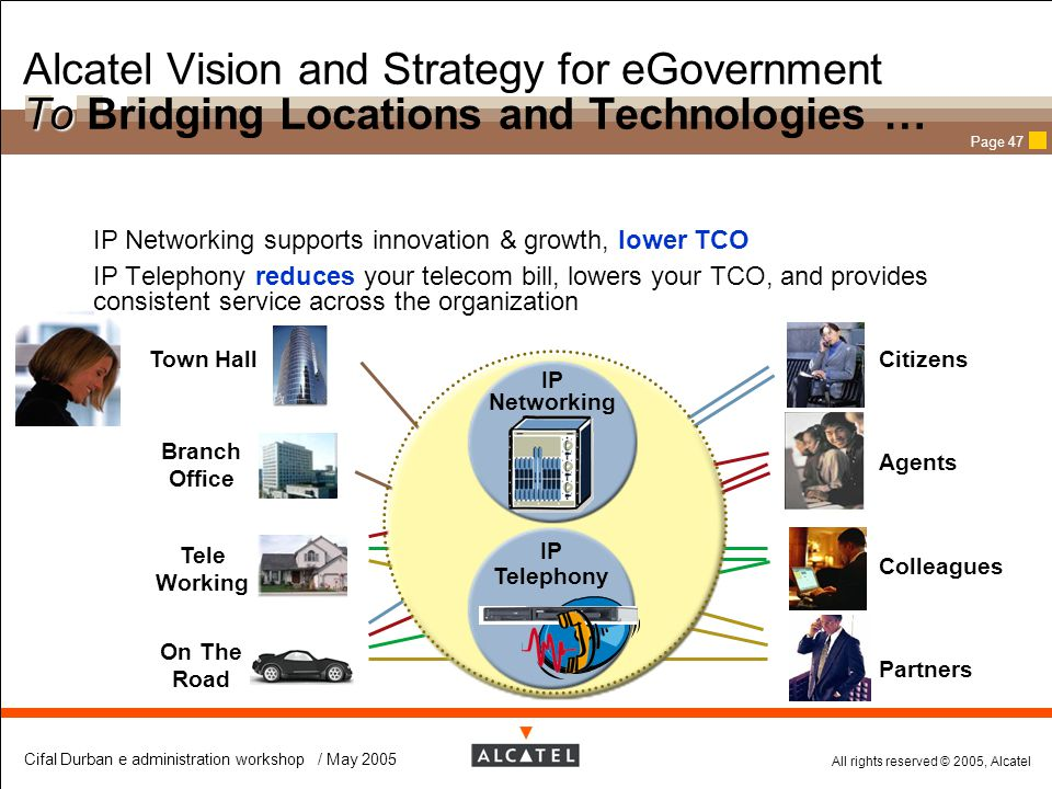 Alcatel Vision and Strategy for eGovernment To Bridging Locations and Technologies …