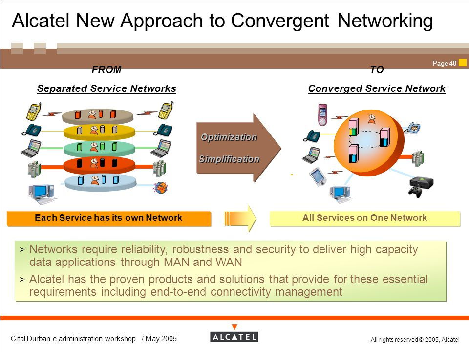 Alcatel New Approach to Convergent Networking