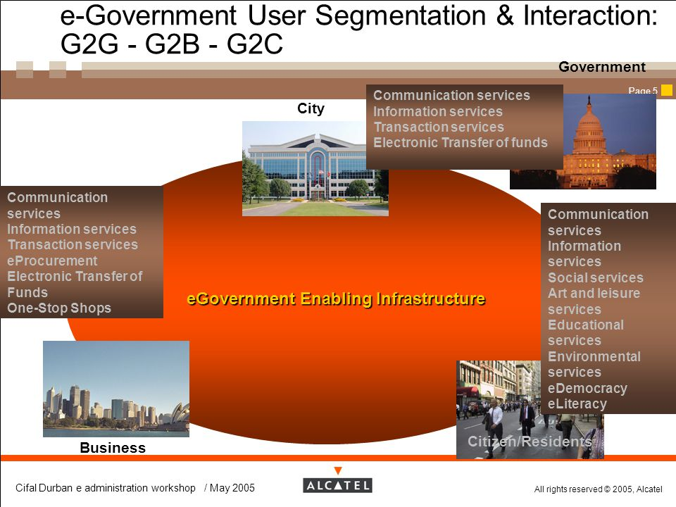 e-Government User Segmentation & Interaction: G2G - G2B - G2C