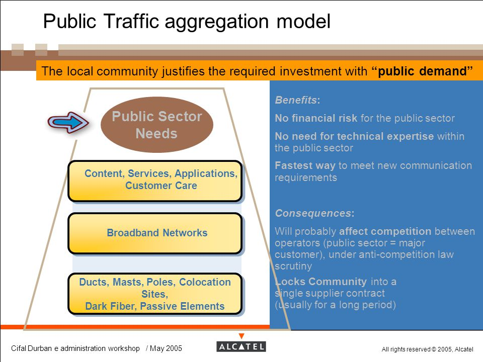 Public Traffic aggregation model