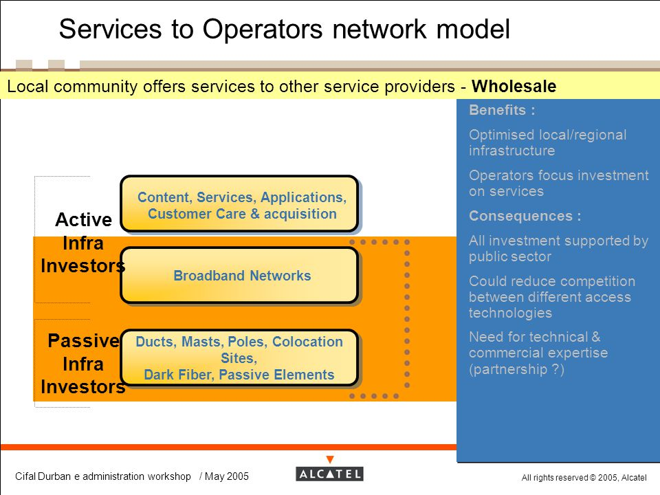 Services to Operators network model