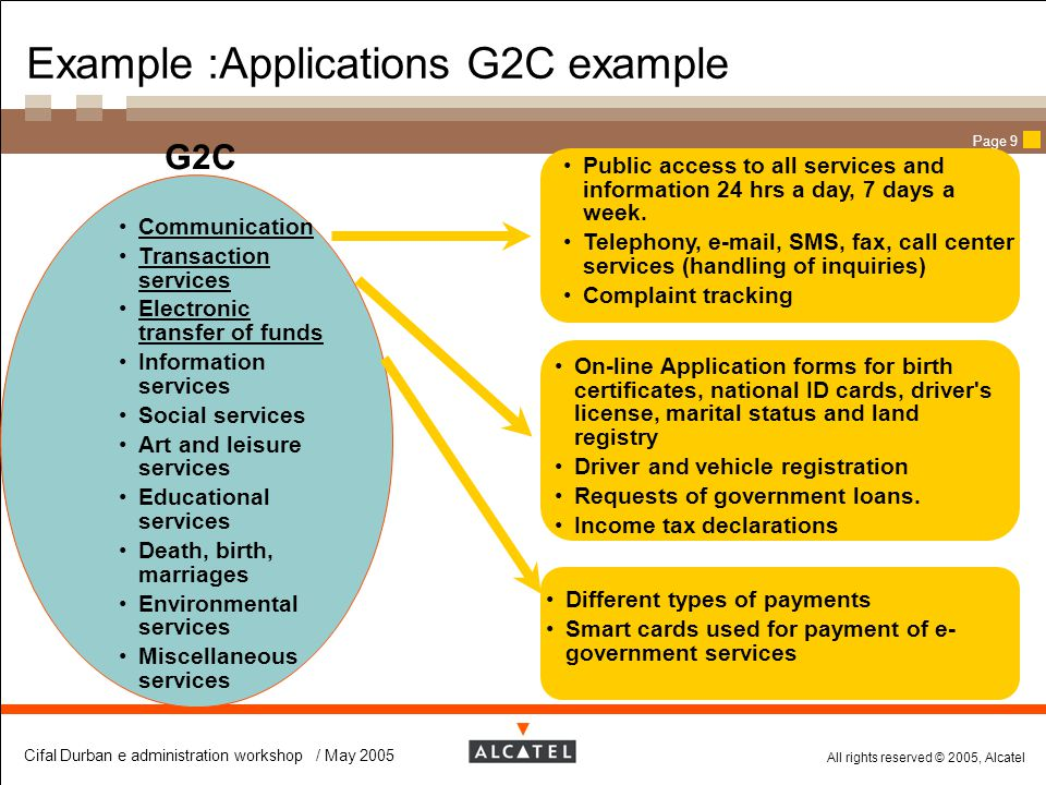 Example :Applications G2C example