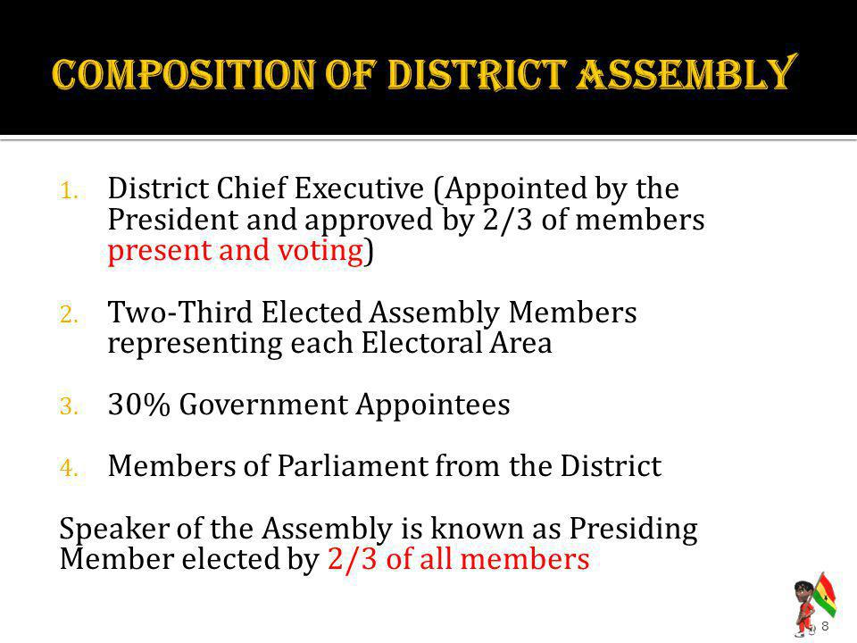 Composition of district assembly