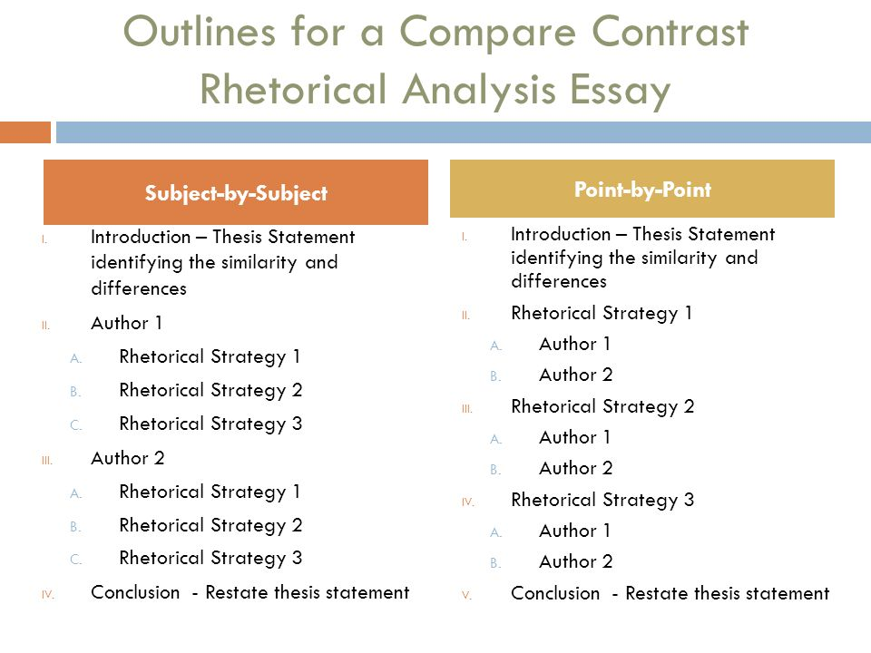 the structure of a standard compare-and-contrast essay includes In a comparison/contrast essay, a writer must do the following: 1) identify and explain three or more key points that two or more subjects have in common.