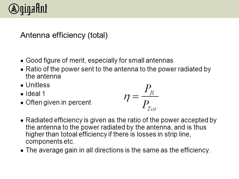 Antenna efficiency (total)