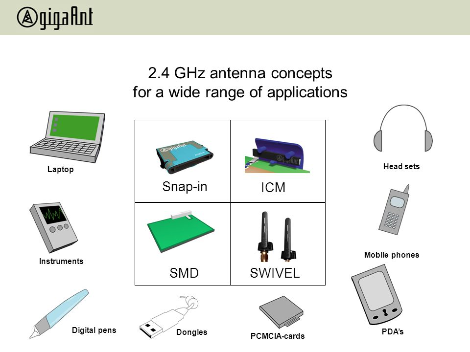 2.4 GHz antenna concepts for a wide range of applications