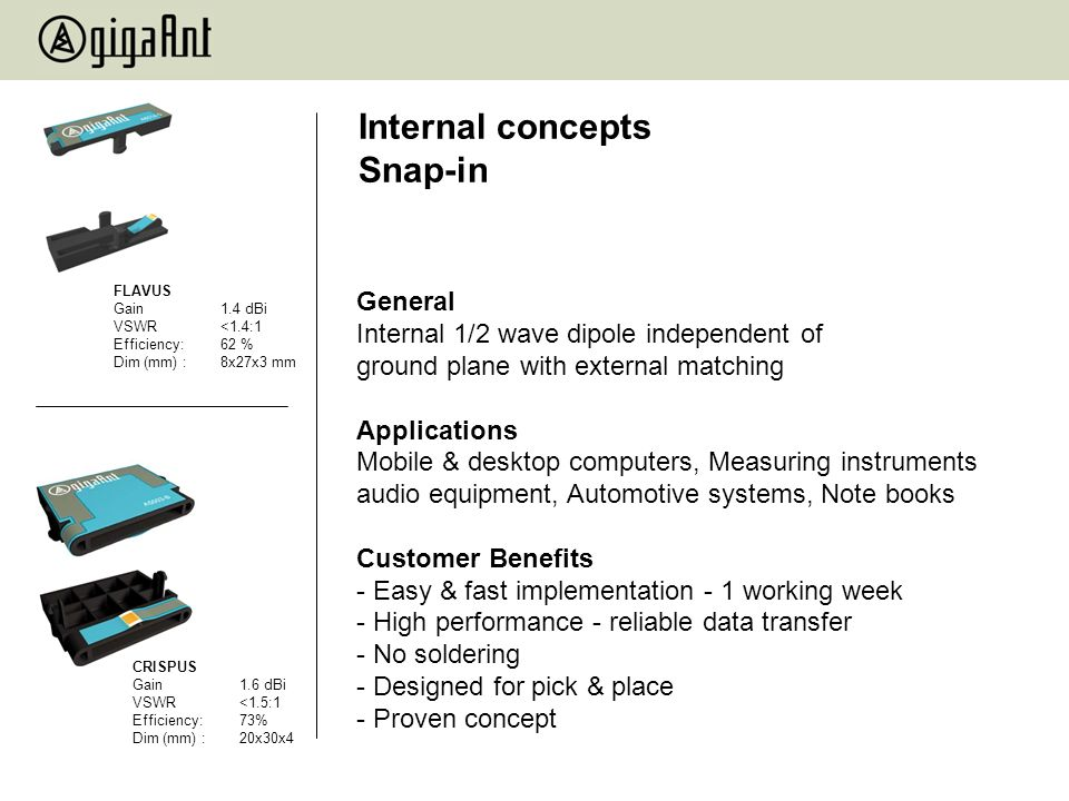 Internal concepts Snap-in