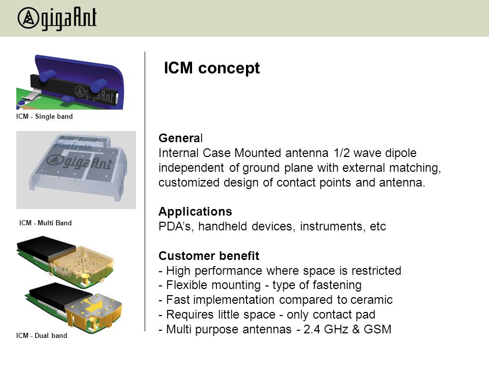 ICM concept General Internal Case Mounted antenna 1/2 wave dipole