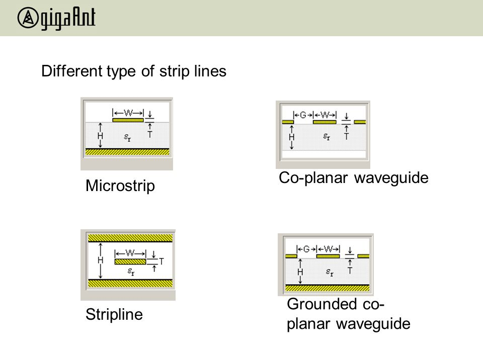 Different type of strip lines