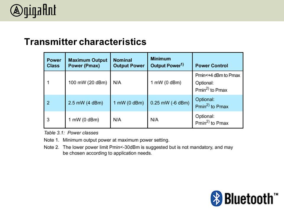 Transmitter characteristics