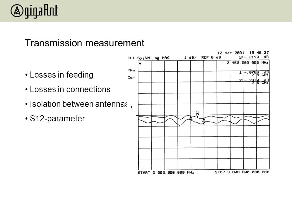 Transmission measurement