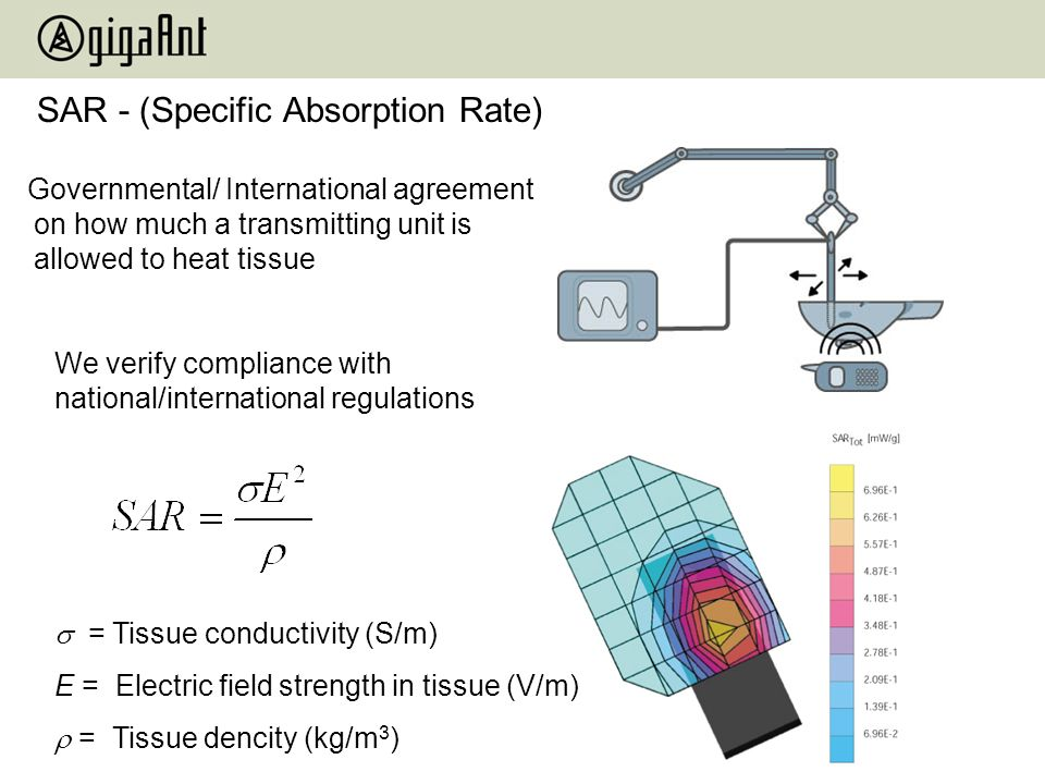 SAR - (Specific Absorption Rate)